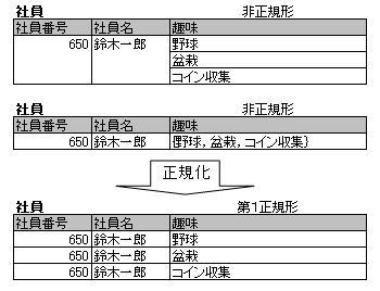 冪集合 - Power set